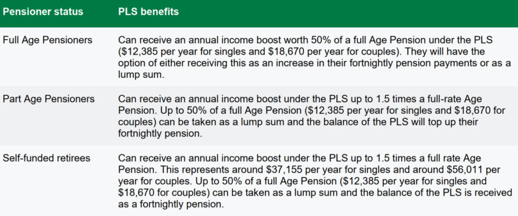 social security accessing lump sums